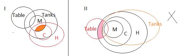 reasoning-day10-8