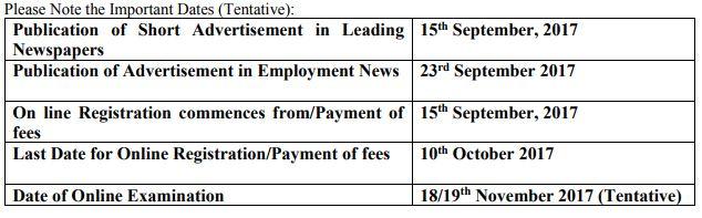 Bnc 401k online fees last date 2017