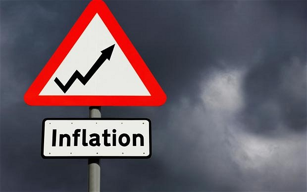 Inflation and it's types