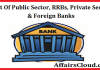 List Of Public Sector, RRBs, Private Sector & Foreign Banks