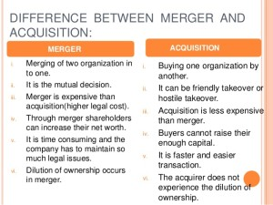 example of unsuccessful international mergers and acquisitions Mergers and acquisitions information found in ten selected case studies of successful and failed m&as according to one study cited, eighty-three percent of mergers and an example to further illuminate this criterion of fit is the m&a.