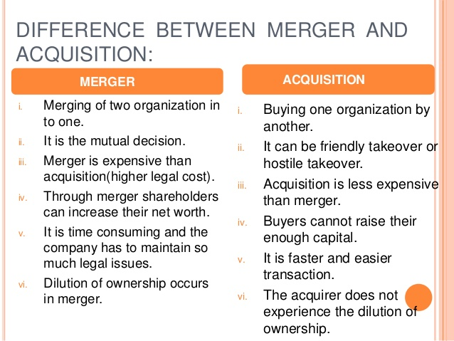 merger and acquisition essay Essay on merger, acquisition, and international strategies an important aspect of strategic management relates to business growth due to.