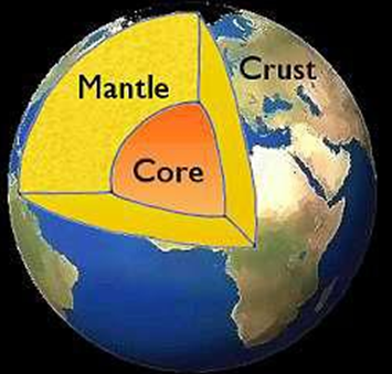 an analysis of a lab report of the structure of the earth which is made up of many layers Geotechnical investigation and analysis requirements for and laboratory analysis if deep excavations are required for building the structure.