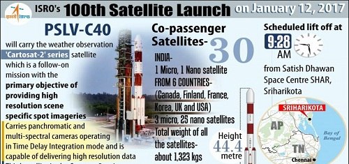 ISRO successfully lifts off its 100th Satellite PSLV-C40 from Sriharikota