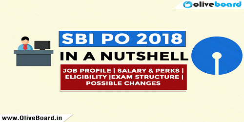 SBI-PO 2018 Exam Req
