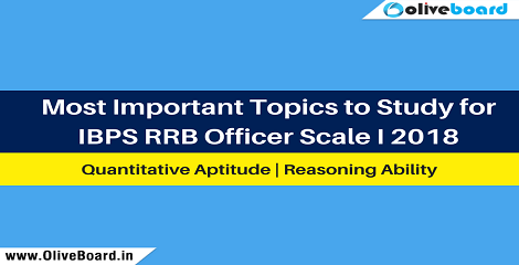 Most-Important-Topics-for-IBPS-RRB