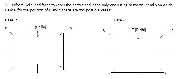 IBPS PO 2018 reasoning prelim test day 5Q(1-5)
