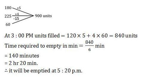 IBPS PO Prelims Quants test Day-7 (9)
