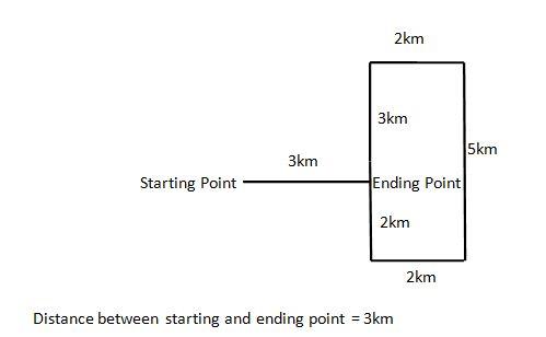 IBPS PO Prelims Reasoning test Day-7 (4)