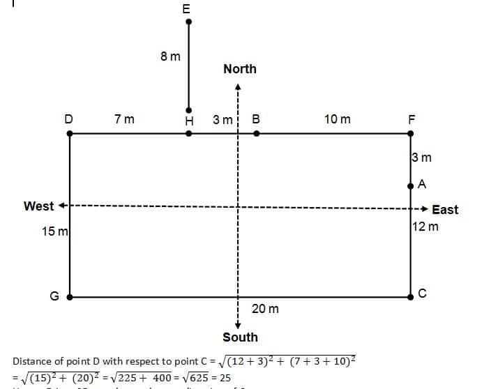 IBPS po Reasoning prelims test 3 Q7