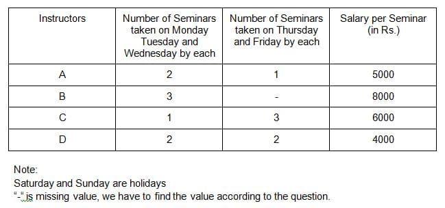 IBPS PO 2018 Reasoning main exam test day 3 Q(6-10)