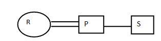 IBPS PO 2018 Reasoning prelims test day 16 Q1(5)