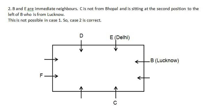 IBPS clerk 2018 Reasoning prelims test day 2 Q2(6-10)