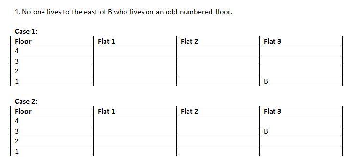 IBPS Clerk 2018 reasoning main test day 20 Q(1-5)