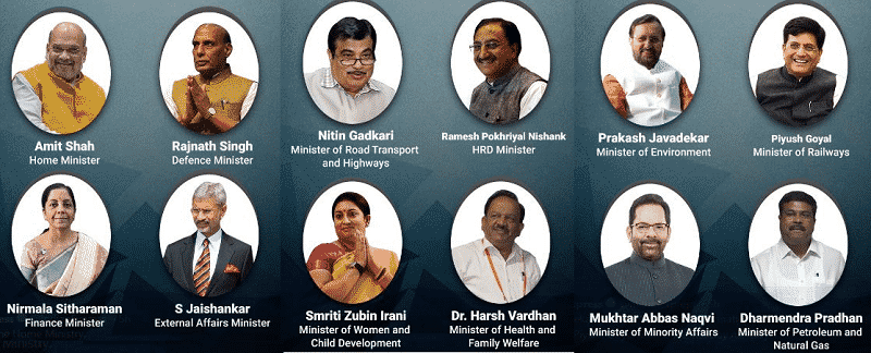 Pleasant List Of Cabinet Ministers Of India 2019 With Portfolio Home Interior And Landscaping Oversignezvosmurscom