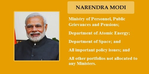 List of Cabinet Ministers of India 2019 with Portfolio
