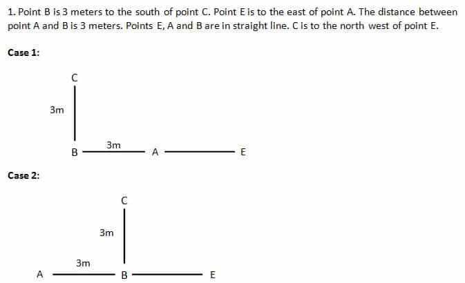 SBI PO 2019 Prelims Reasoning test day 21 Q2