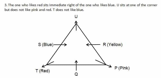 SBI PO 2019 Prelims Reasoning test day 22 Q1(6-10)