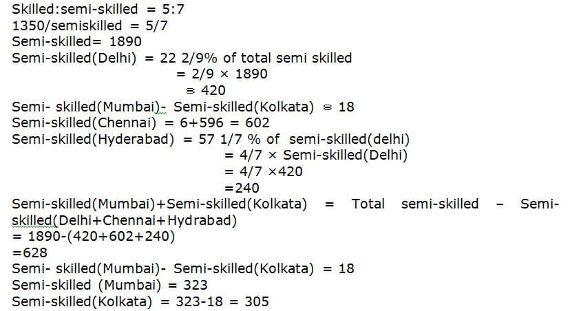 SBI PO Prelims Quants test day 5 Q1(1-5)