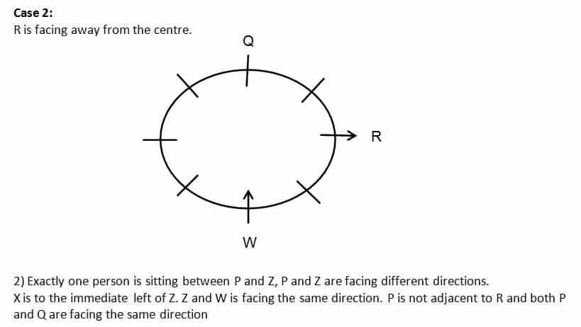 SBI PO Prelims Reasoning test day 11 Q1(1-5)