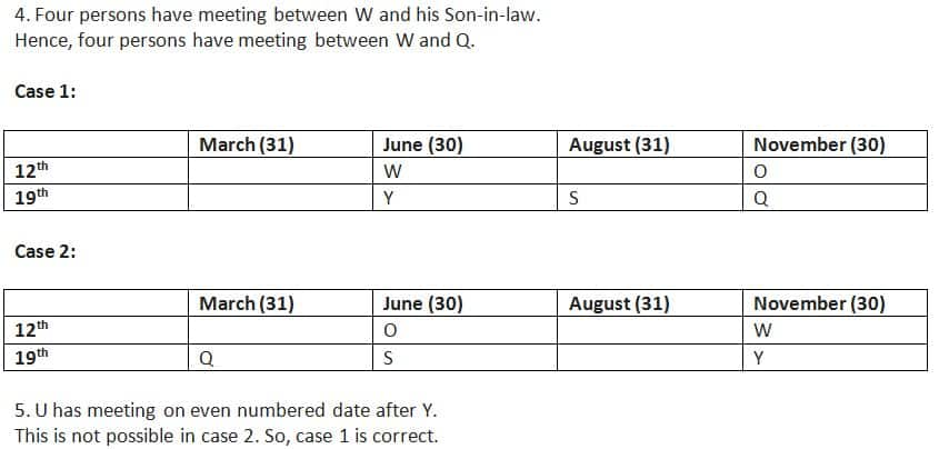 SBI PO Prelims Reasoning test day 11 Q4(6-10)