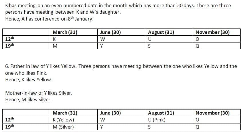 SBI PO Prelims Reasoning test day 11 Q5(6-10)