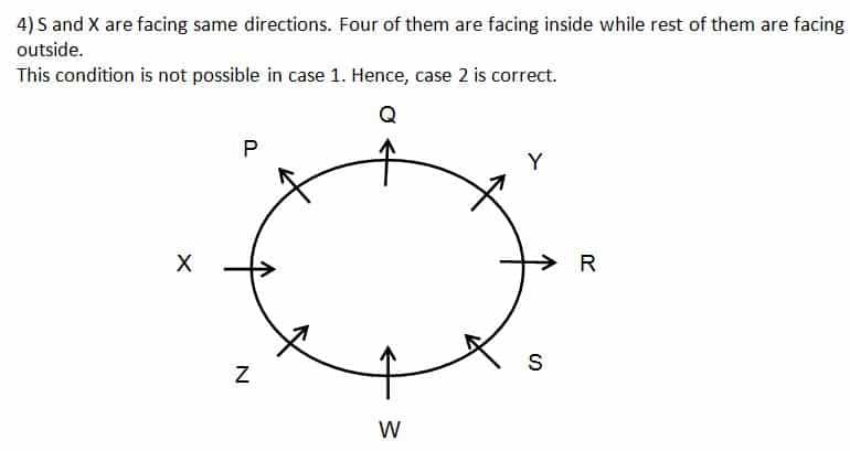 SBI PO Prelims Reasoning test day 11 Q6(1-5)