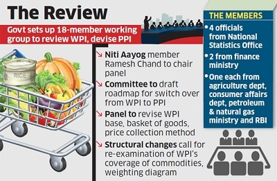 Ramesh Chand committee to revise current series of WPI