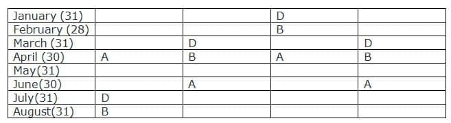 SBI Clerk 2019 Prelims Reasoning test day 3 Q(1-5)