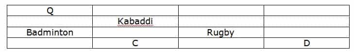 SBI Clerk 2019 Prelims Resoning test day 2 Q(1-5)