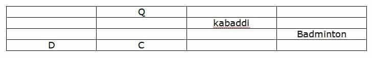 SBI Clerk 2019 Prelims Resoning test day 2 Q1(1-5)