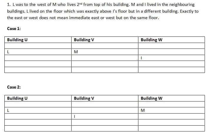 SBI PO 2019 Mains Reasoning test day 2 Q(1-5)