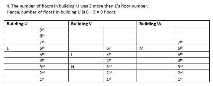 SBI PO 2019 Mains Reasoning test day 2 Q3(1-5)