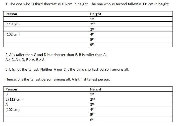 SBI PO 2019 Prelims Reasoning test day 26 Q(1-5)