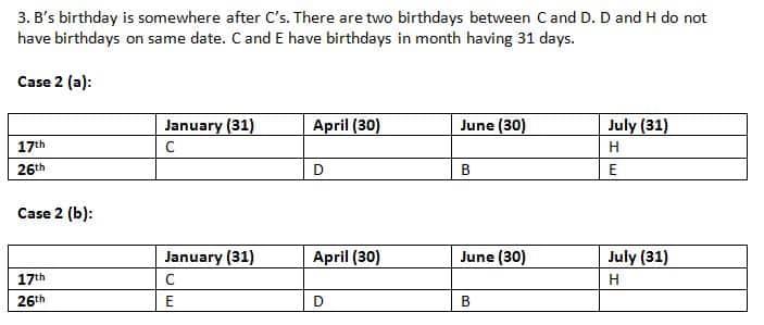 SBI PO 2019 Prelims Reasoning test day 27 Q2(6-10)