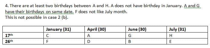 SBI PO 2019 Prelims Reasoning test day 27 Q4(6-10)