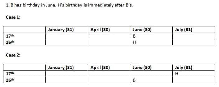 SBI PO 2019 Prelims Reasoning test day 27 Q(6-10)
