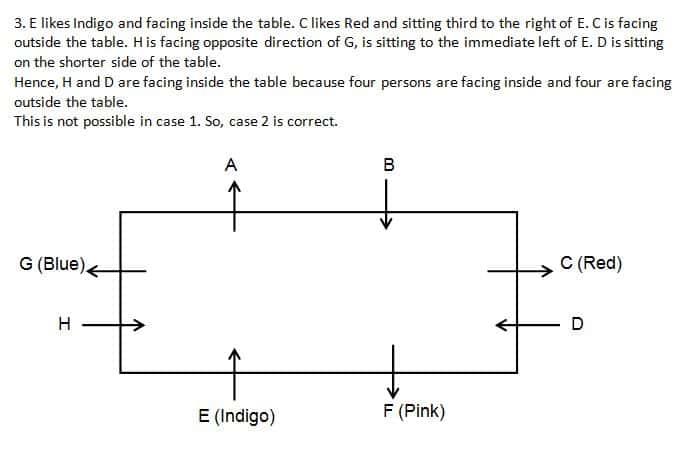SBI Clerk 2019 Mains Reasoning test day 6 Q4(6-10)