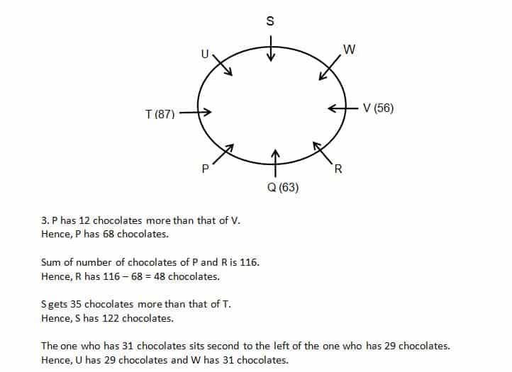 SBI Clerk 2019 Reasoning main test day 5 Q1(6-10)