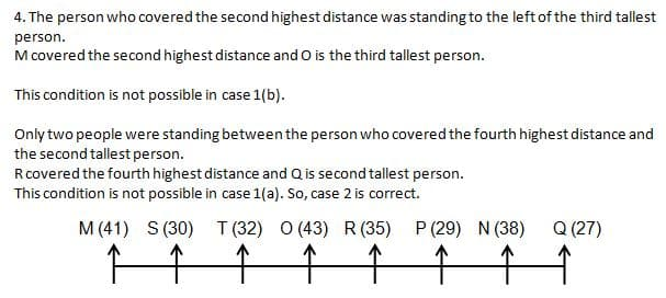 SBI PO 2019 Mains Reasoning test day 12 Q2(1-5)