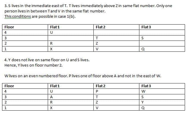 SBI PO 2019 Mains Reasoning test day 14 Q2(1-5)
