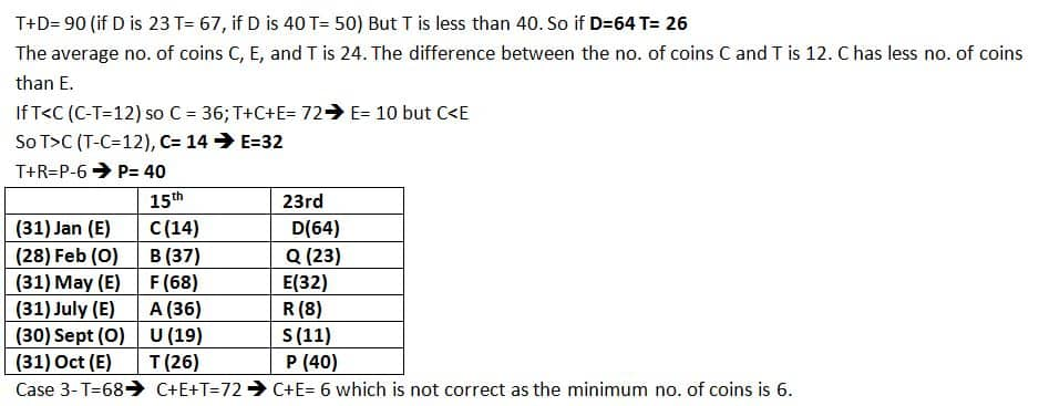 SBI PO 2019 Mains Reasoning test day 7 Q6(6-10)