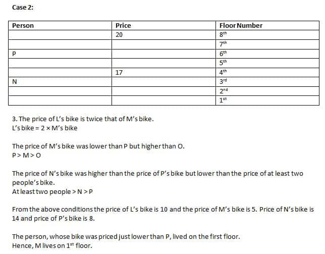 SBI PO 2019 Mains Reasoning test day 9 Q1(6-10)