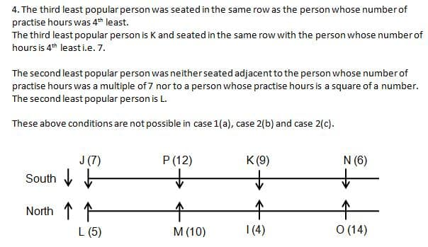 SBI PO 2019 Mains Reasoning test day 9 Q4(1-5)