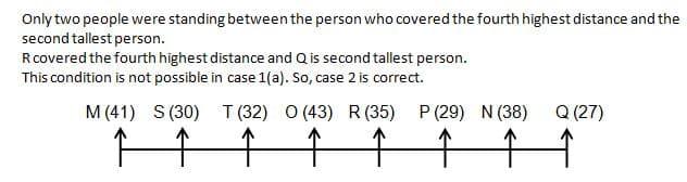 RRB Clerk 2019 Mains Reasoning test day 4 Q2(6-10)