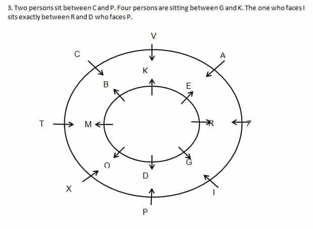RRB Clerk 2019 Mains Reasoning test day 6 Q3(6-10)