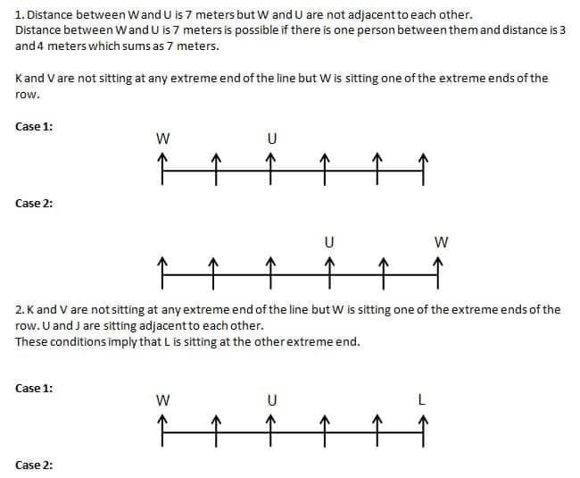 RRB Clerk 2019 Mains reasoning test day 5 Q(1-5)