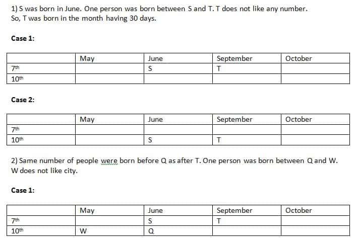 RRB Clerk 2019 Prelims Reasoning test day 7 Q(1-5)