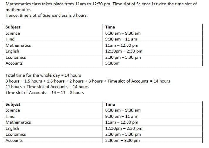 RRB clerk main Reasoning test day 1Q1(6-10)