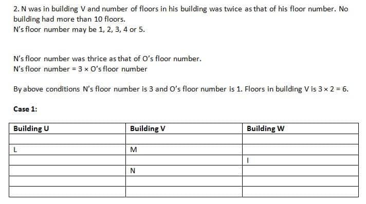 RRB clerk main Reasoning test day 2 Q1(6-10)